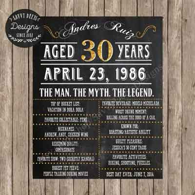 Vintage Dude 30th birthday sign