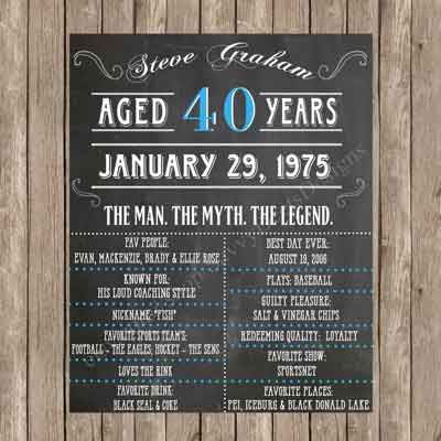 Vintage Dude 40th birthday sign