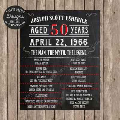 Vintage Dude 50th birthday sign