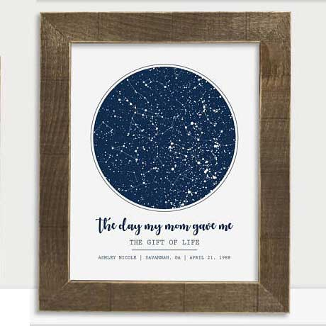 Personalized Star Maps