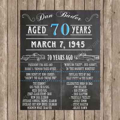 Vintage Dude 70th birthday sign