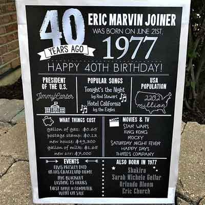 40 years ago party sign