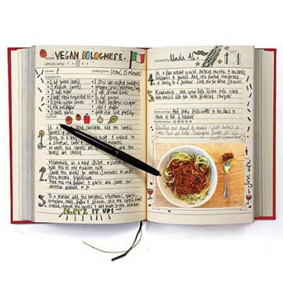 Customizable Family Cookbook