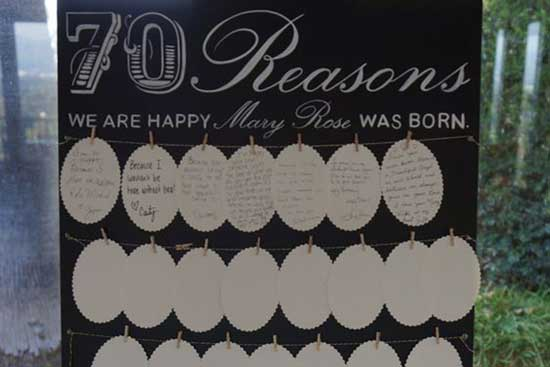 80 reasons why we love you display