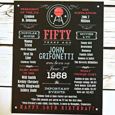BBQ theme milestone birthday 40/50/60/70/80 years ago facts sign