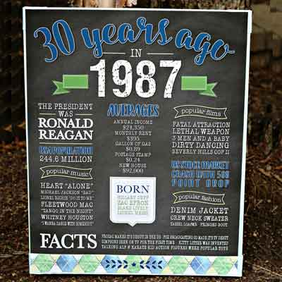 Golf Par-Tee 40/50/60/70/80 years ago facts sign