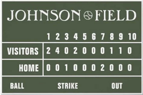 baseball scoreboard poster