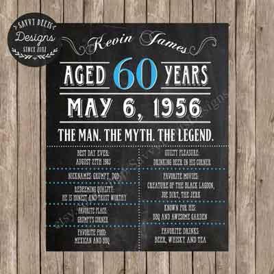 Vintage Dude 60th birthday sign