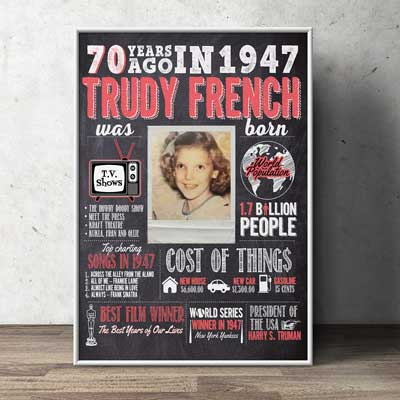 70th birthday facts poster