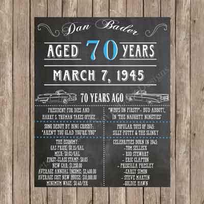 Vintage Dude 70th birthday sign