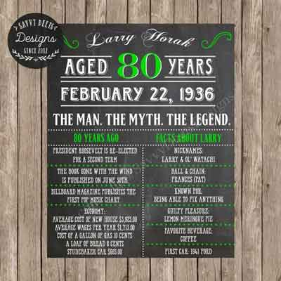 Vintage Dude 80th birthday sign