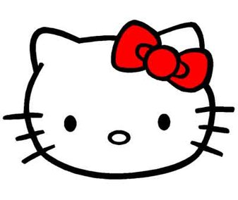 Hello kitty party ideas by a professional party planner quick links hello kitty party supplies filmwisefo